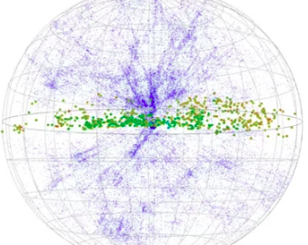 Visualisation of newly discovered galaxies