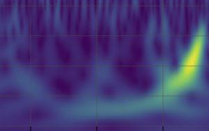 Gravitational wave event data from LIGO