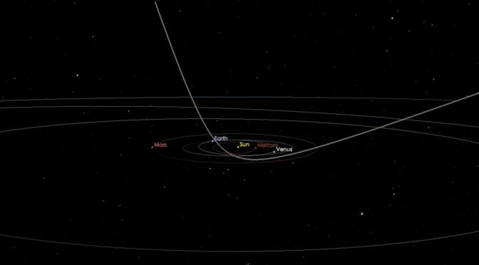 Interstellar Object Discovered in Our Own Solar System